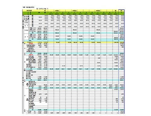 영흥도 호텔 신축공사 수지분석표 - 섬네일 4page