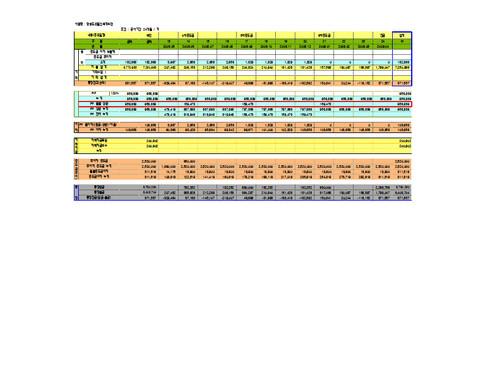 영흥도 호텔 신축공사 수지분석표 - 섬네일 5page