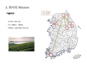 김치가공 제조 사업계획서 #17