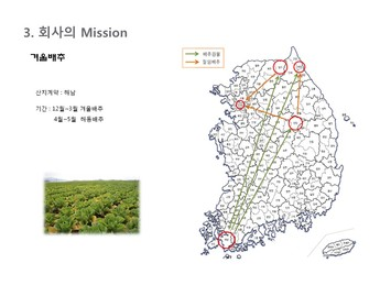 김치가공 제조 사업계획서 #18
