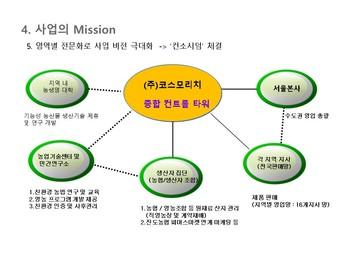 김치가공 제조 사업계획서 #21