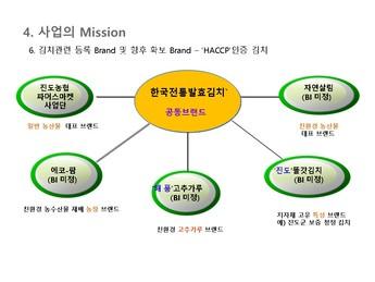 김치가공 제조 사업계획서 #22