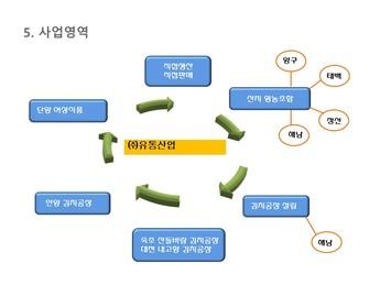 김치가공 제조 사업계획서 #26