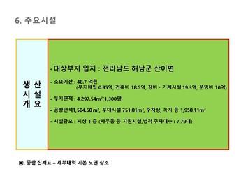 김치가공 제조 사업계획서 #28