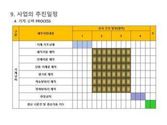 김치가공 제조 사업계획서 #45
