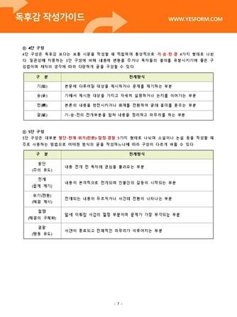 독후감 작성가이드 - 섬네일 8page