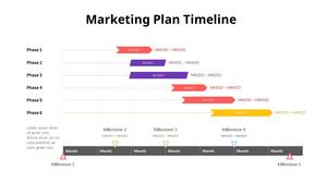 마케팅 계획 (Marketing Plan) 타임라인