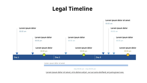 재판 일정 타임라인 (Legal Timeline)