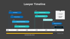 변호사 타임라인 다이어그램