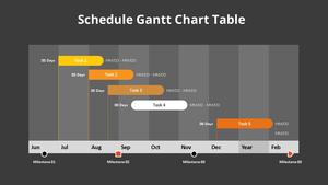 스케쥴 간트 차트 테이블