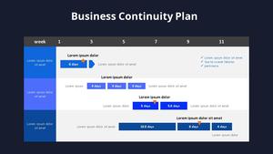 업무 지속 계획 (Business Continuity Plan)