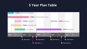 5 Year Plan (5년 계획) Diagram