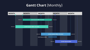 월별 간트 차트 (Monthly Gantt Chart)