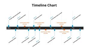 타임라인 차트 (Timeline Chart)