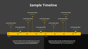 샘플 타임라인 다이어그램