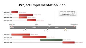 프로젝트 실행 계획 (Project Implementation Plan)
