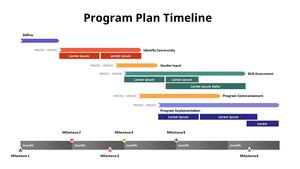 Program Plan (프로그램 계획) Timeline