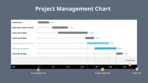 프로젝트 운영 (Project Management) 차트