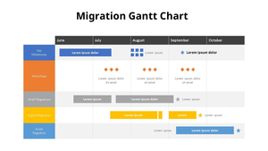 이동 간트 차트 Diagram