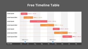 프리 타임라인 테이블 Diagram