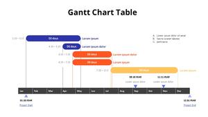 간트 차트 테이블 Diagram
