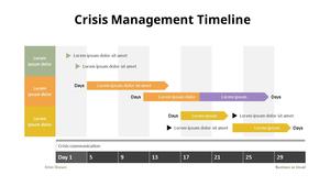 위기 관리 타임라인 테이블