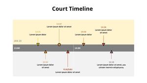 법원 타임라인 다이어그램