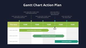 실행 계획 간트 차트