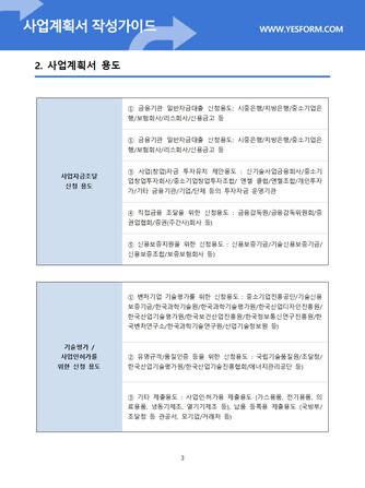 사업계획서 작성가이드 - 섬네일 4page