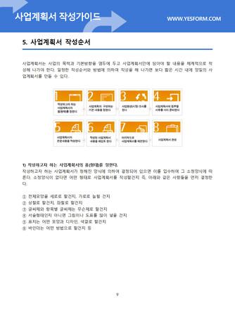 사업계획서 작성가이드 - 섬네일 10page