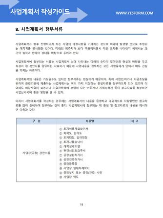 사업계획서 작성가이드 - 섬네일 19page