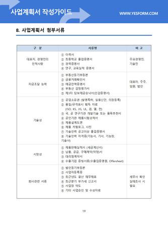 사업계획서 작성가이드 - 섬네일 20page