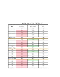 요양원 건강관리표 및 차트