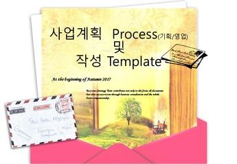 Brand 전략 수립 Manual(영업 기획 및 신년도 사업계획서)