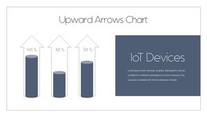 IoT  Internet of Things PPT 템플릿(파워포인트>프리미엄 PPT>첨단/정보통신) - 예스폼 쇼핑몰 #42