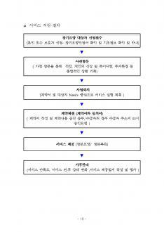 재가 장기 요양기관 사업계획서(방문요양/방문목욕) page 10
