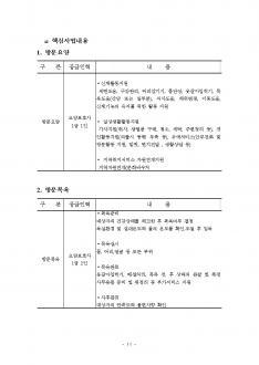 재가 장기 요양기관 사업계획서(방문요양/방문목욕) #11
