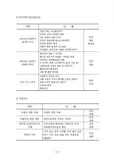 재가 장기 요양기관 사업계획서(방문요양/방문목욕) #13