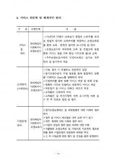 재가 장기 요양기관 사업계획서(방문요양/방문목욕) #14