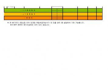 매입분세금계산서 대장 page 2