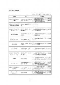 포천 영중면 라파의료재단 요양병원설립 사업계획서 page 5