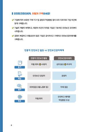 안전보건관리체계 구축을 위한 가이드북 - 섬네일 9page