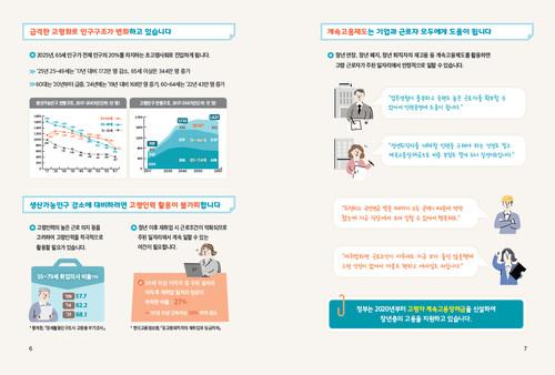 고령자계속고용장려금 가이드북 - 섬네일 4page