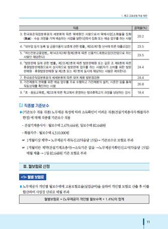 특수형태근로종사자 고용보험 적용·부과 기준 매뉴얼 - 섬네일 12page