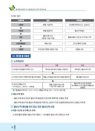 특수형태근로종사자 고용보험 적용·부과 기준 매뉴얼 - 섬네일 13page