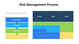 리스크 관리 Process Diagram