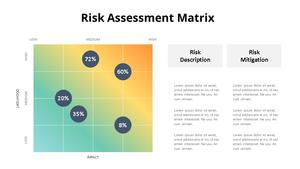 위험 평가 매트릭스 다이어그램