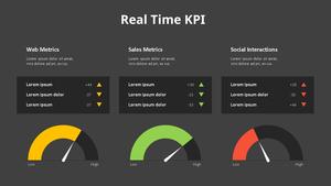 리얼타임 KPI Diagram