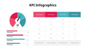 KPI 인포그래픽