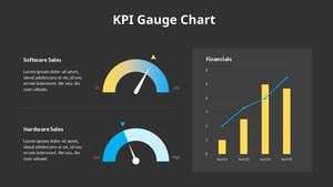 KPI 게이지 차트